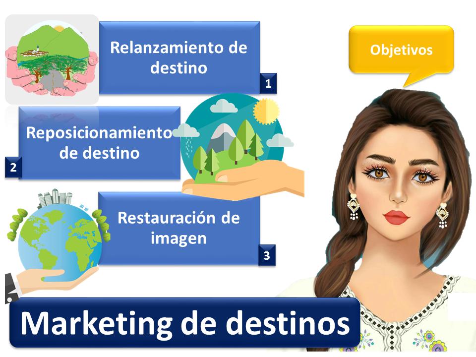 Marketing De Destinos 2