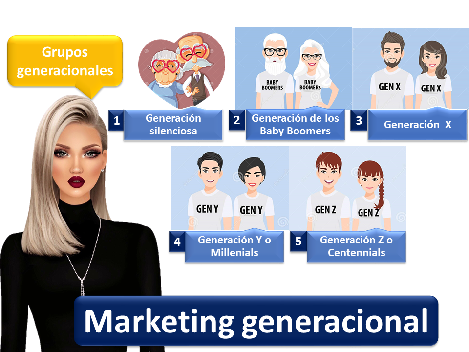 Marketing Generacional 1