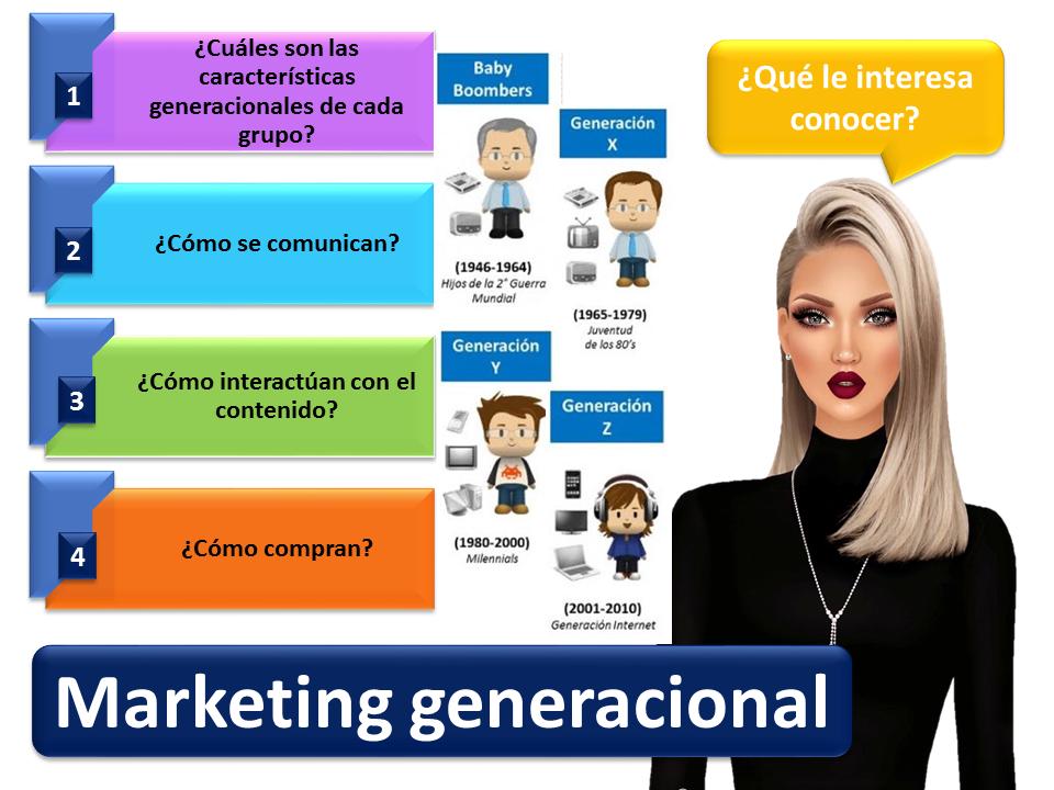 Marketing Generacional 2