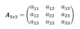 Matriz 3x3 A