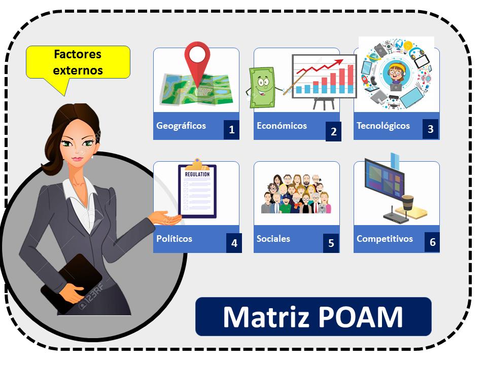 Matriz Poam