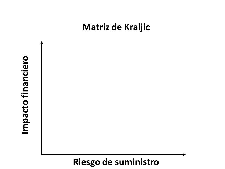 Matriz De Krajlic 2