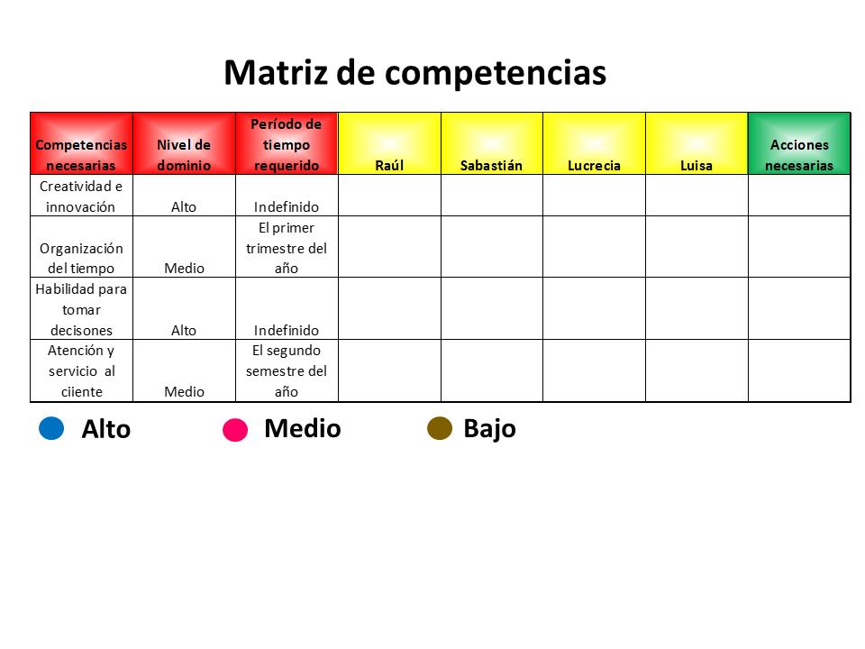 Matriz De Competencias 3