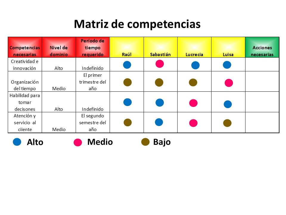 Matriz De Competencias 4