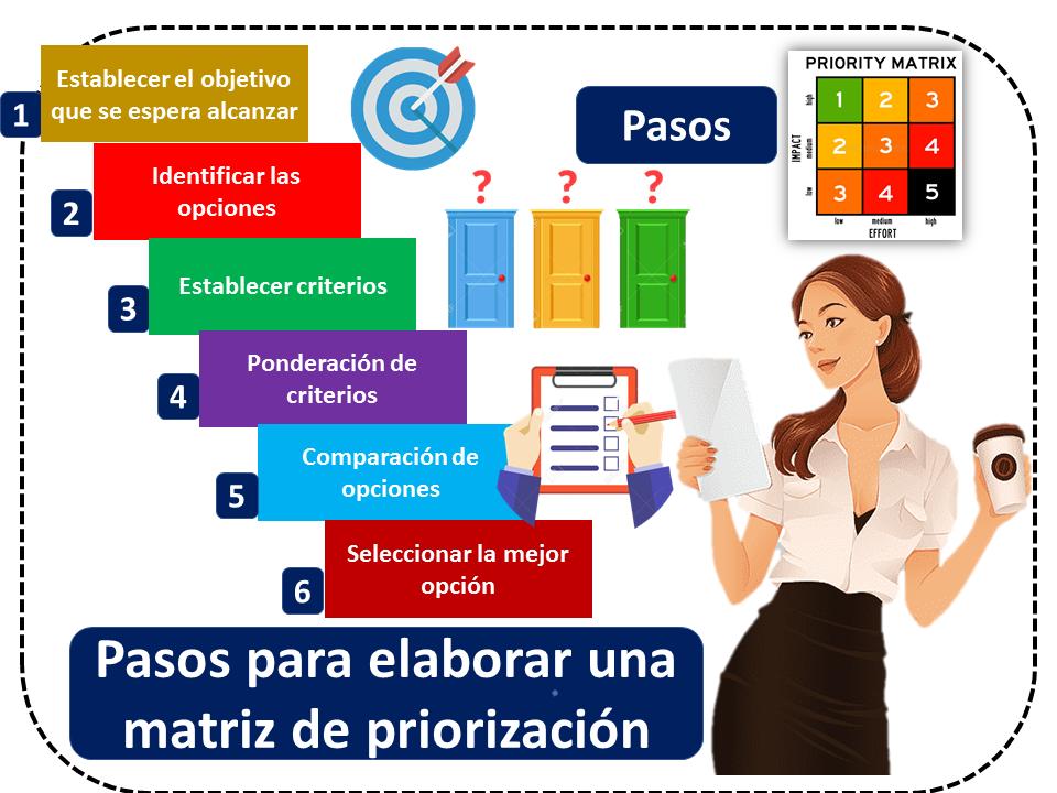 Matriz De Priorizacion 2