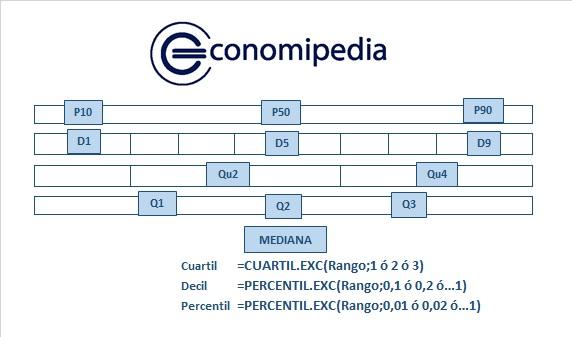 Medidas De Posicion 1 2