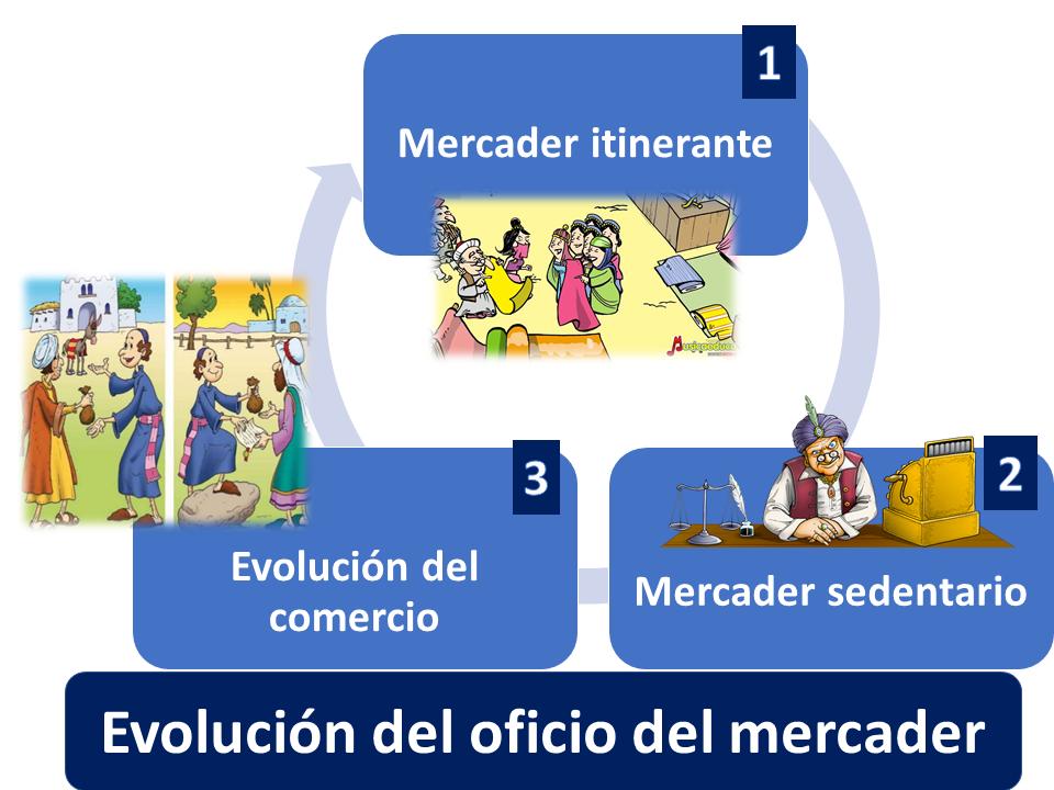 Mercader 1