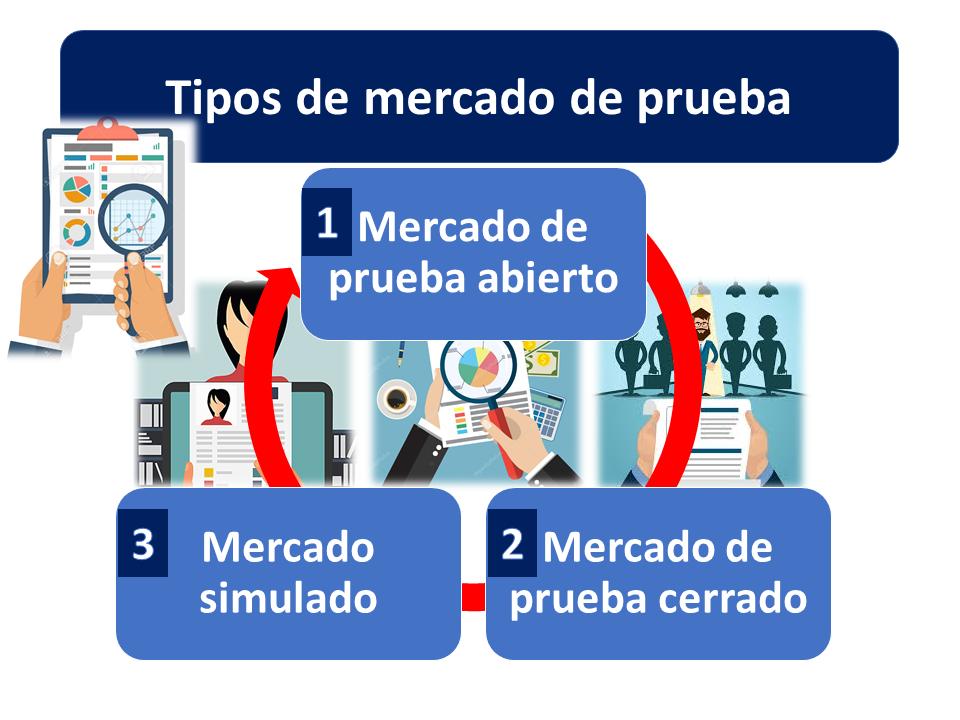 Mercado De Prueba 1