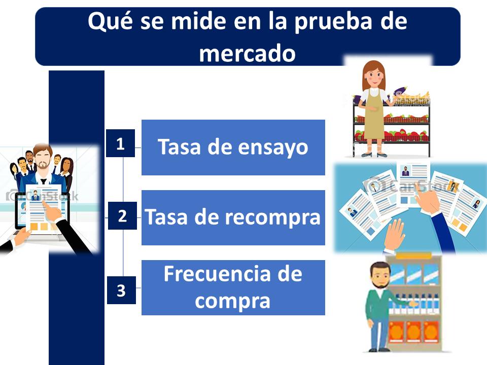 Mercado De Prueba 2