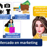 Mercado En Marketing 1