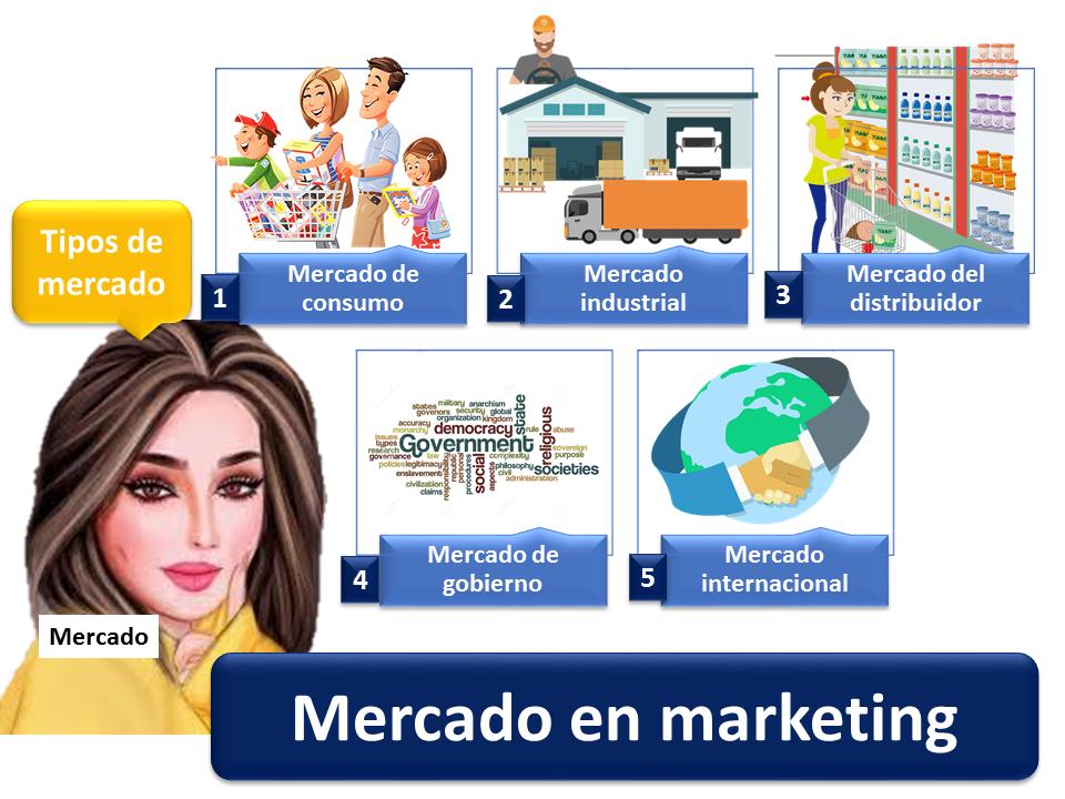 Mercado En Marketing 2