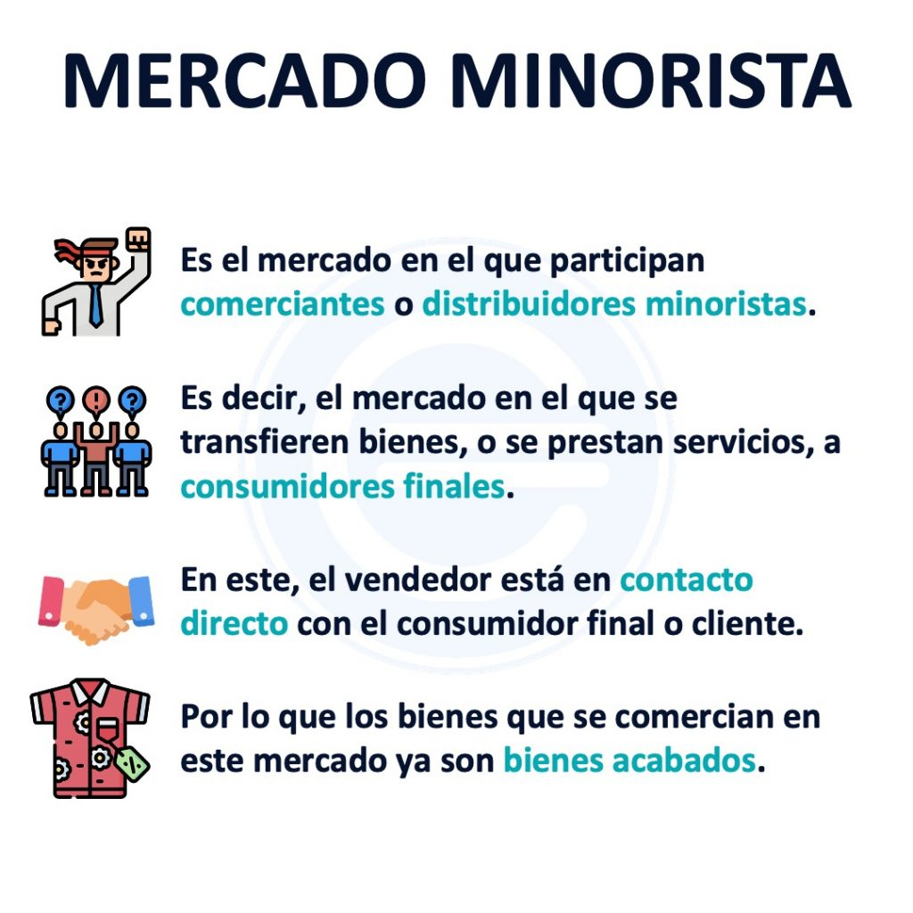Mercado Minorista