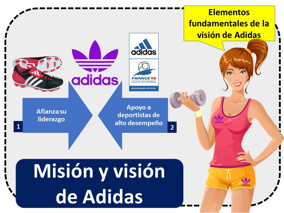 Mision Y Vision De Adidas 2