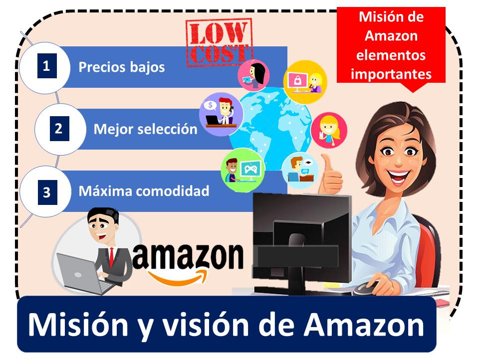 Mision Y Vision De Amazon 1