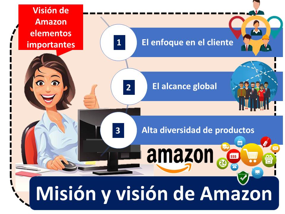 Mision Y Vision De Amazon 2