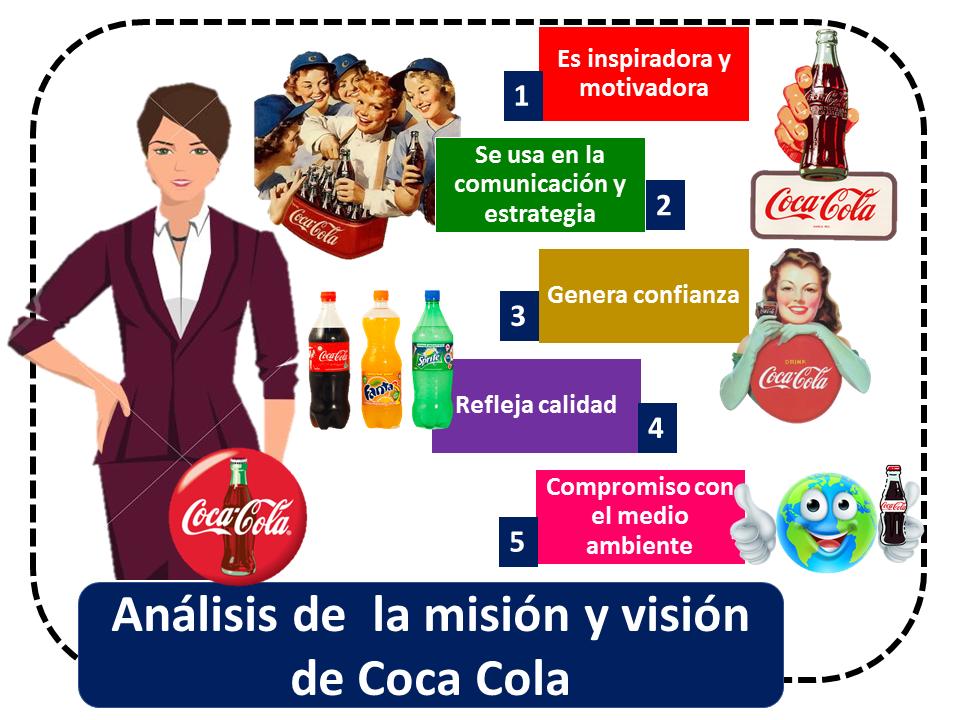 Mision Y Vision De Coca Cola 2