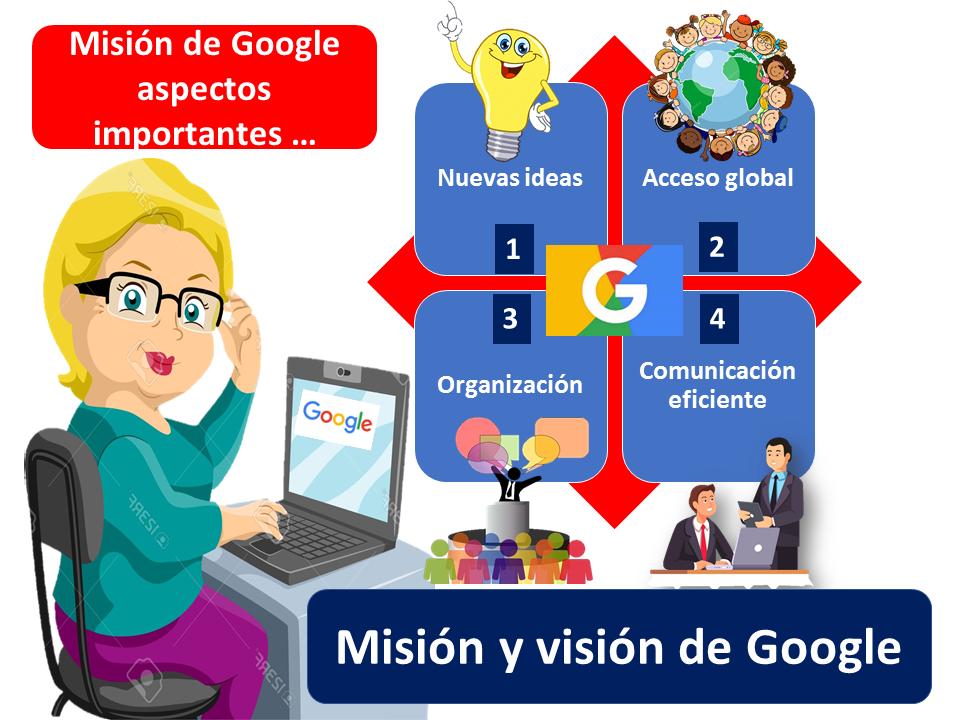 Mision Y Vision De Google 1