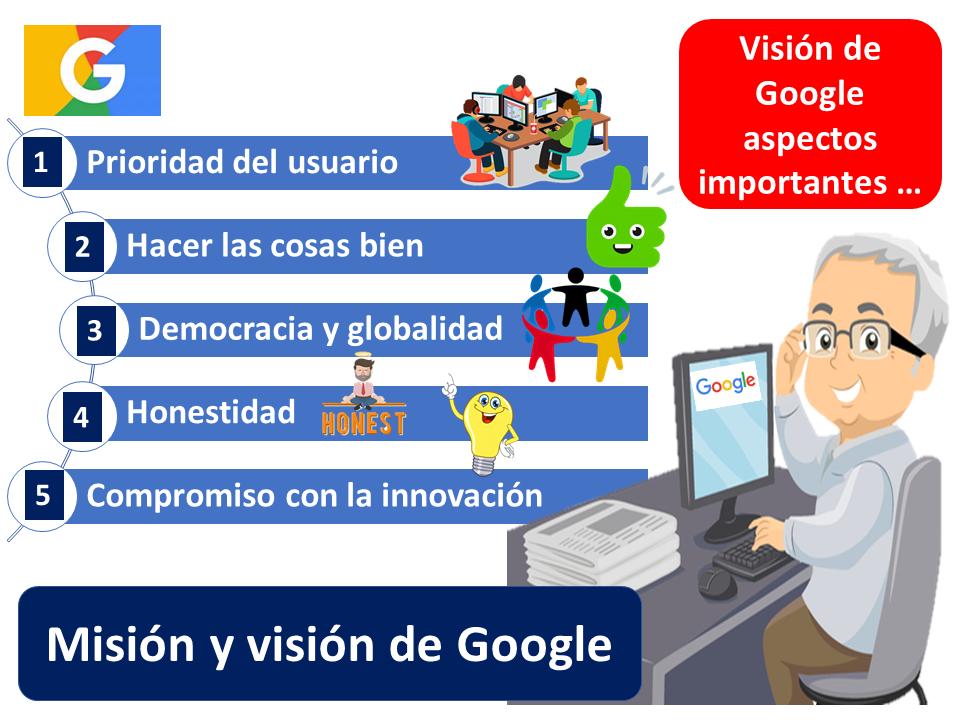 Mision Y Vision De Google 2