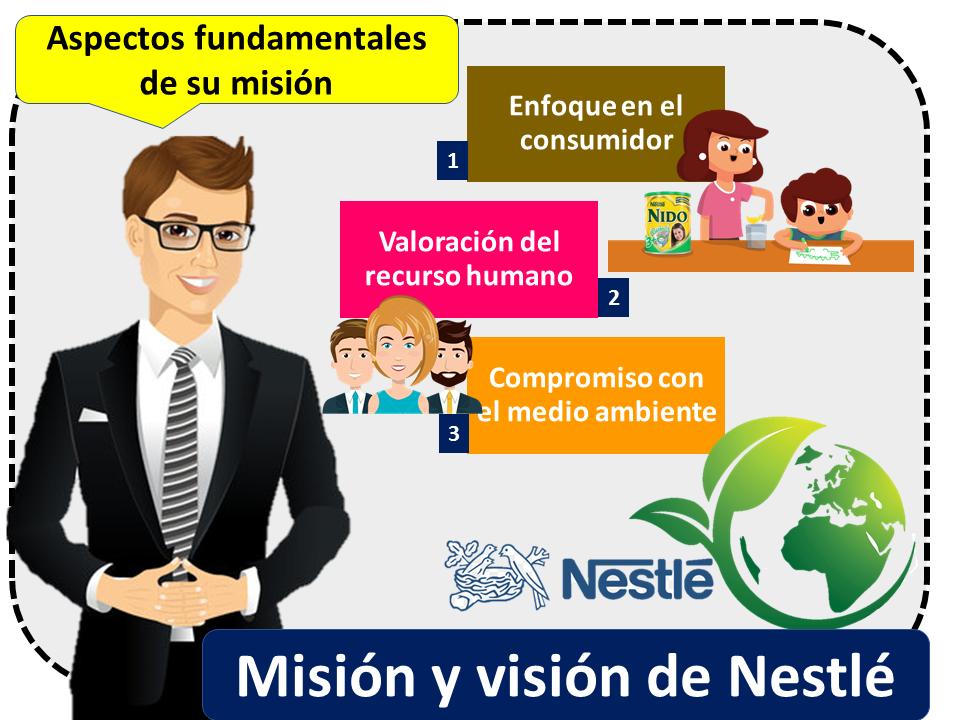 Mision Y Vision De Nestle 1