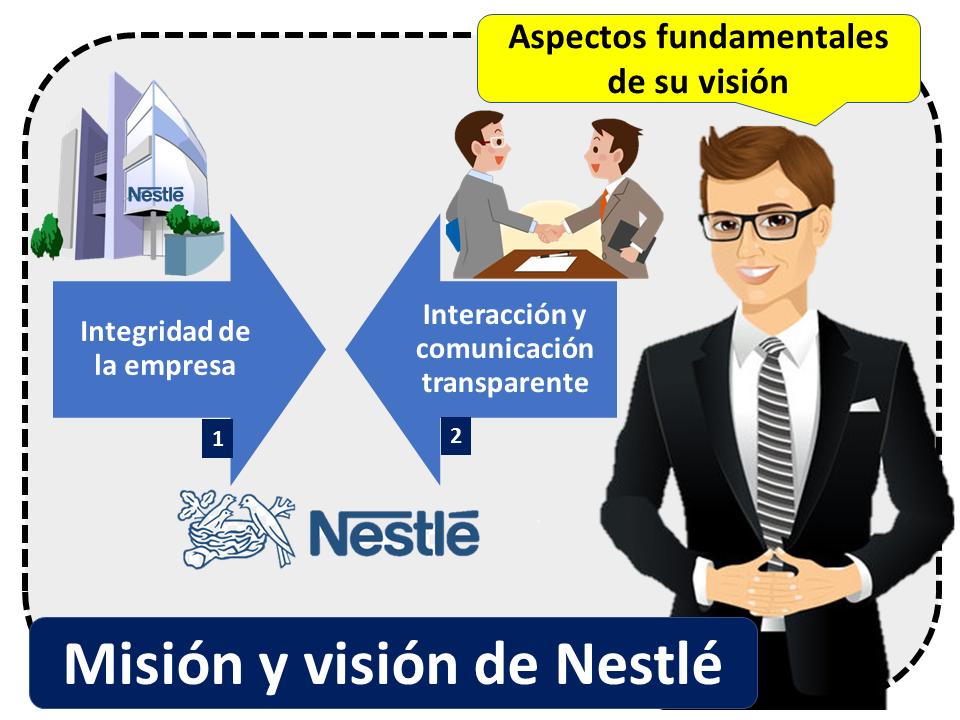 Mision Y Vision De Nestle 2