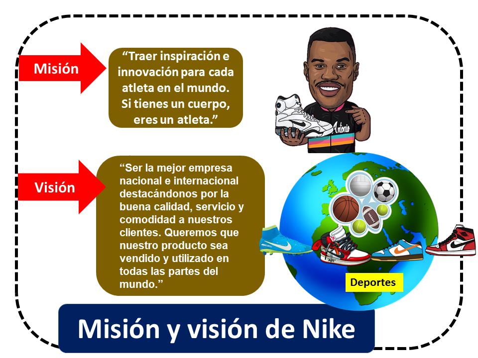 Mision Y Vision De Nike