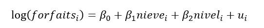 Modelo 1 Interacción De Variables Dependientes Binarias