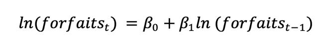 Modelo Ar(1) 1