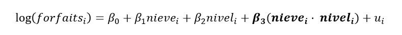 Modelo Con Interacción De Variables Dependientes Binarias