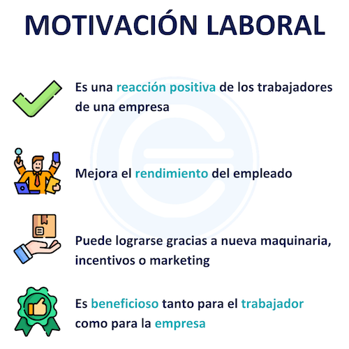 Motivacion Laboral 1