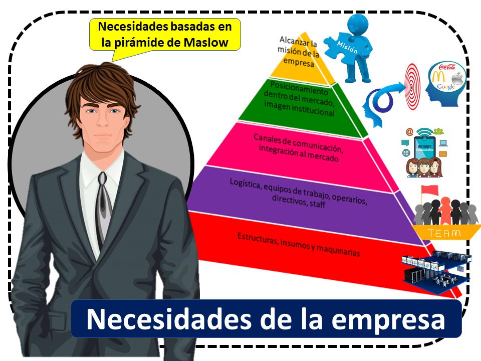 Necesidades De La Empresa 2