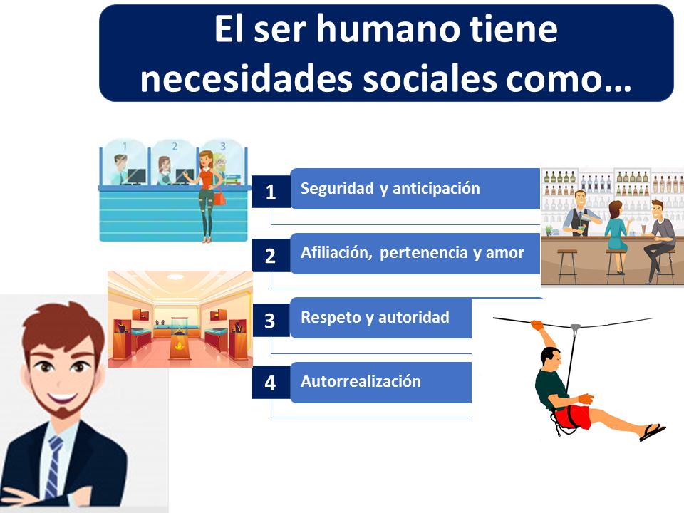 Necesidades Sociales Del Consumidor