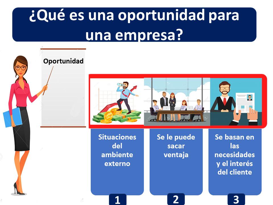Oportunidades De Una Empresa