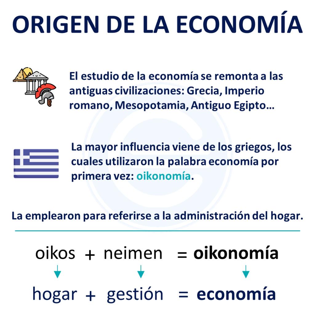 Origen De La Economía