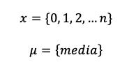 Parámetro Y Realizaciones De La Variable Aleatoria