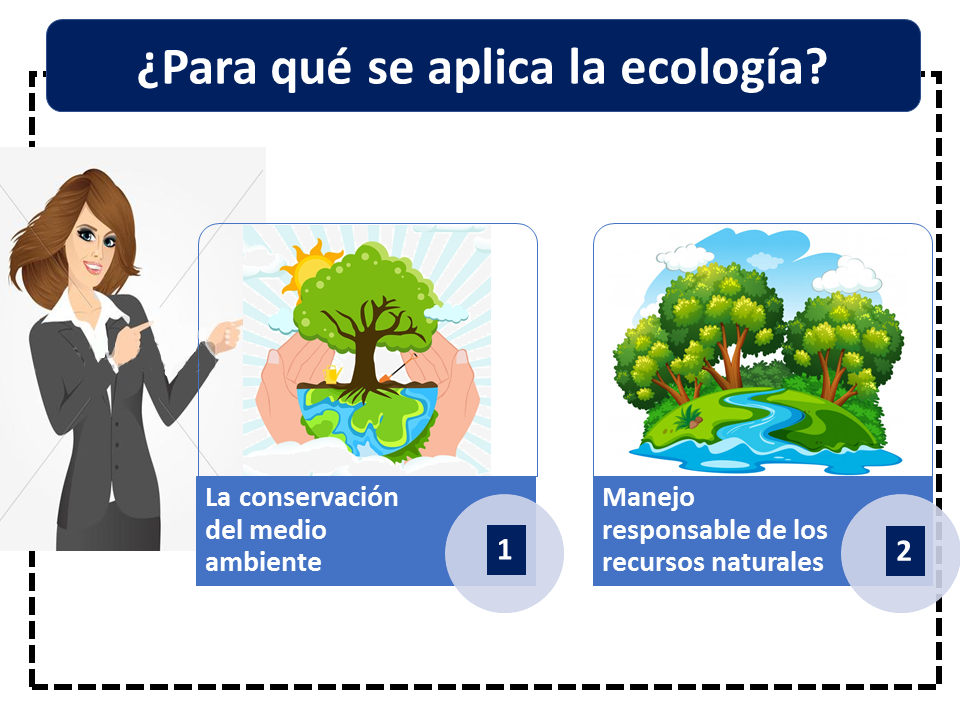 Para Qué Se Aplica La Ecología 2