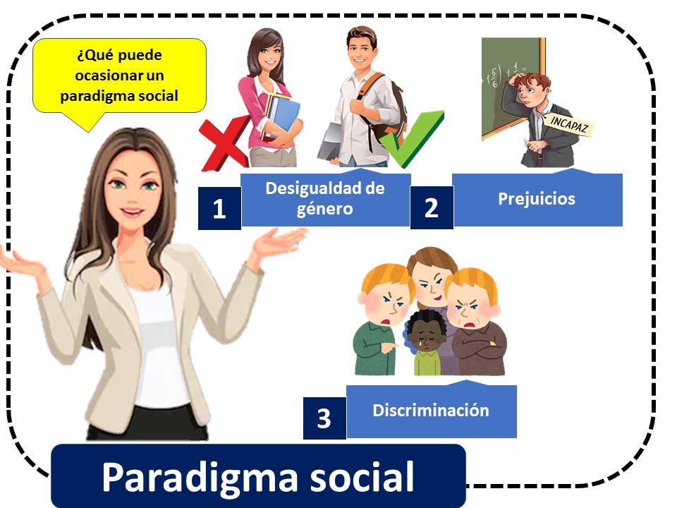 Paradigma Social Que Ocasiona