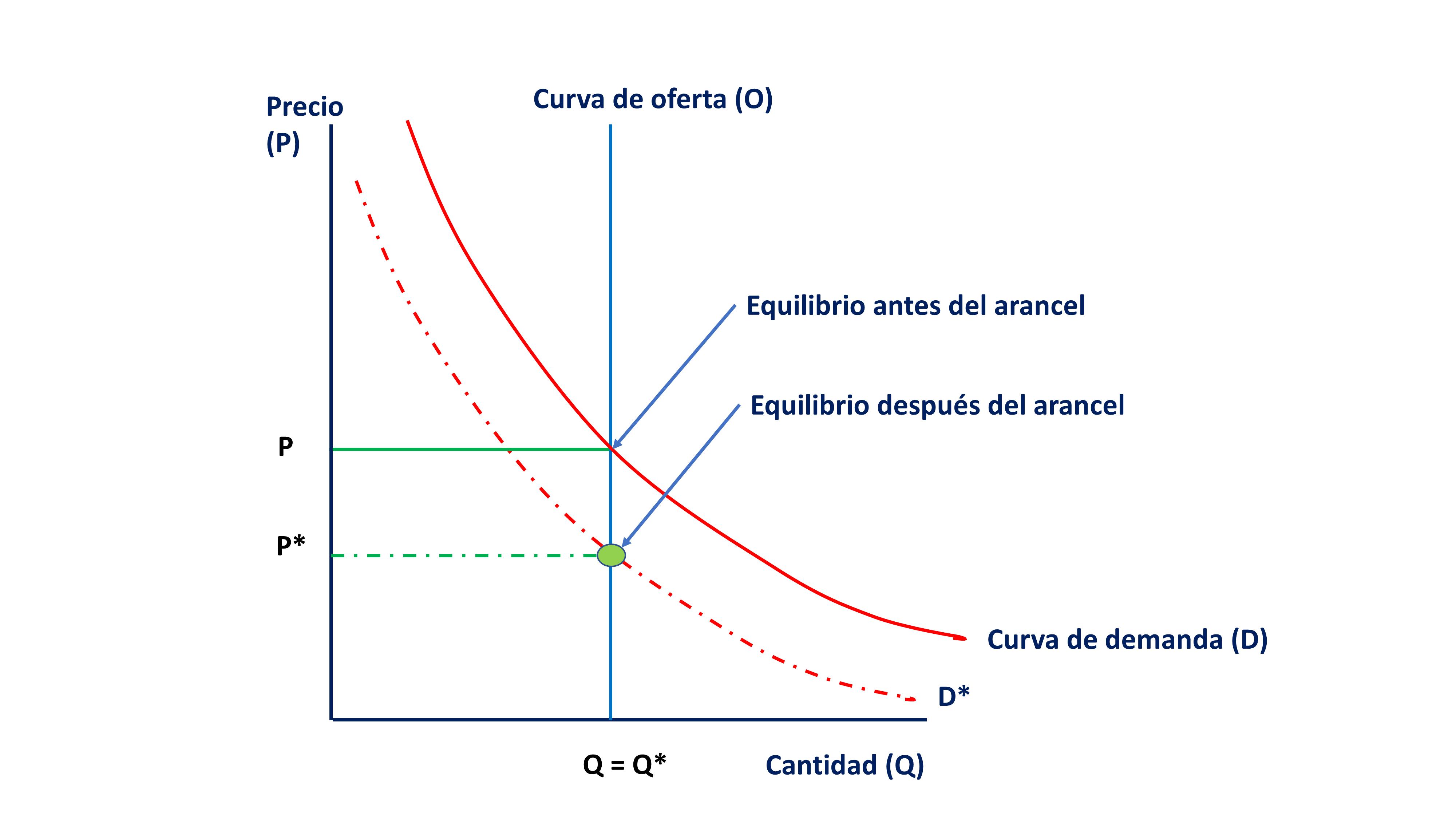Paradoja De Metzler