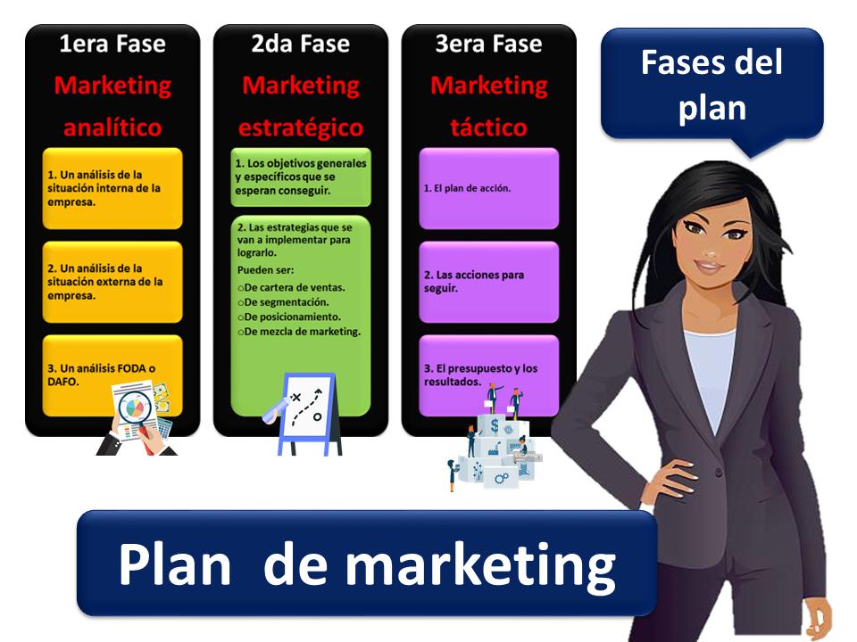 Plan De Marketing 1