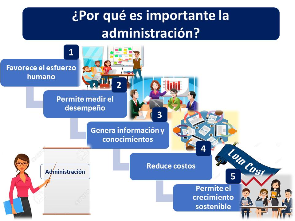 Por Qué Es Importante La Administración