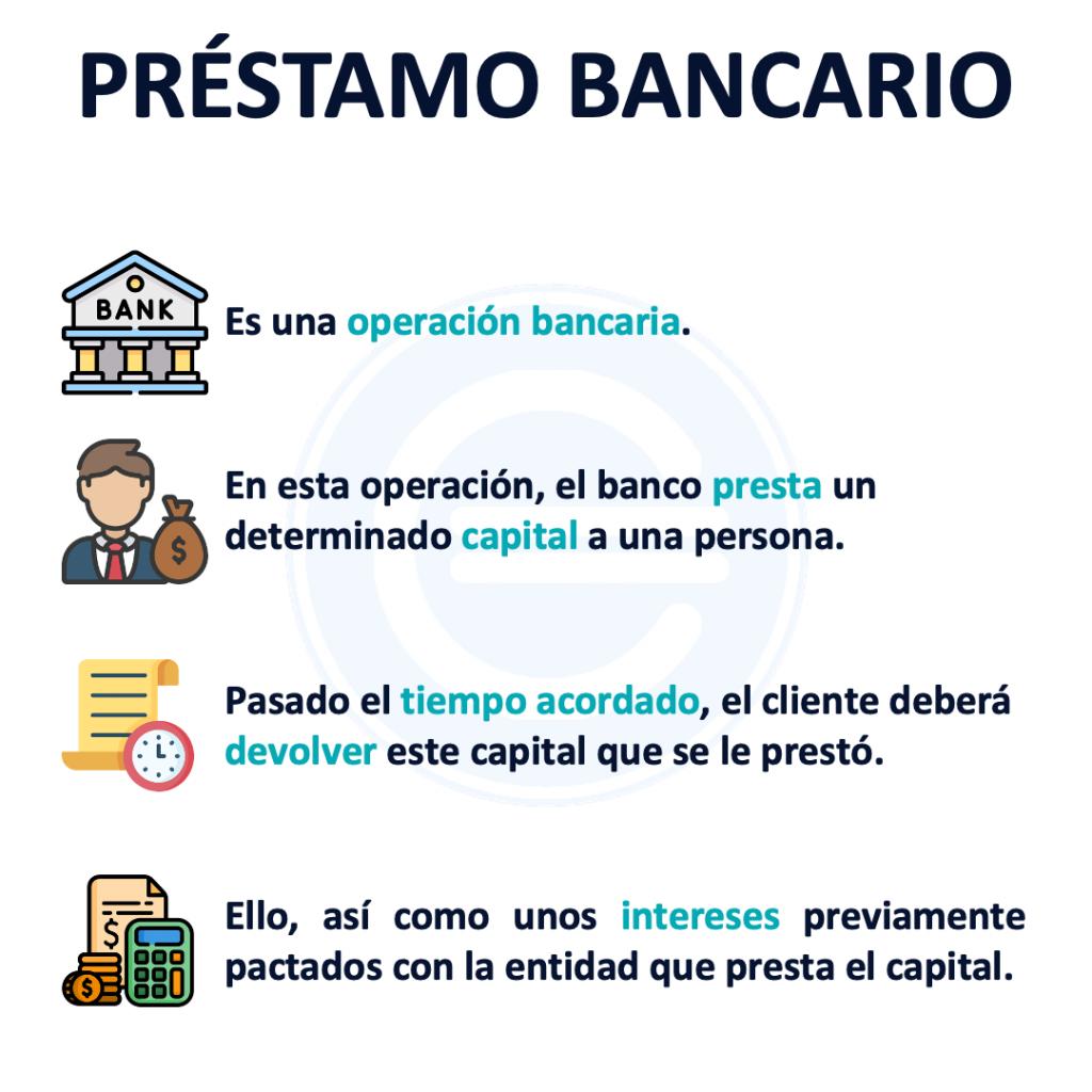 Prestamo Bancario 1