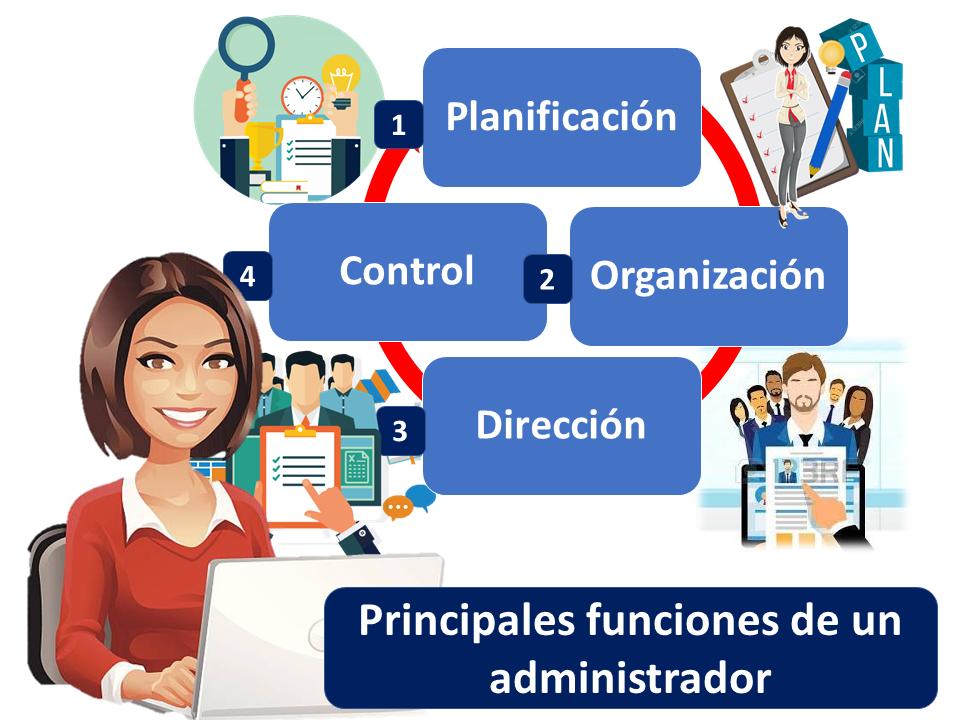 Principales Funciones De Un Administrador