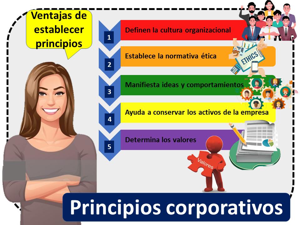Principios Corporativos 1
