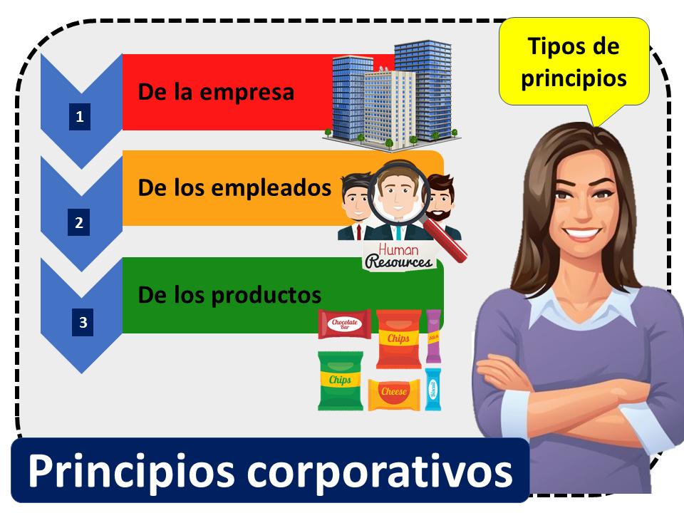 Principios Corporativos 2