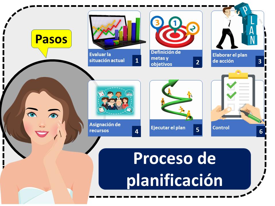 Proceso De Planificacion 1