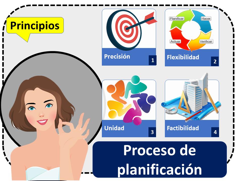 Proceso De Planificacion 2