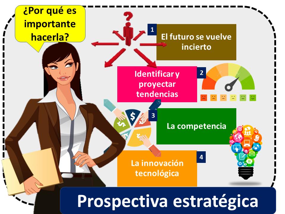 Prospectiva Estrategica 1