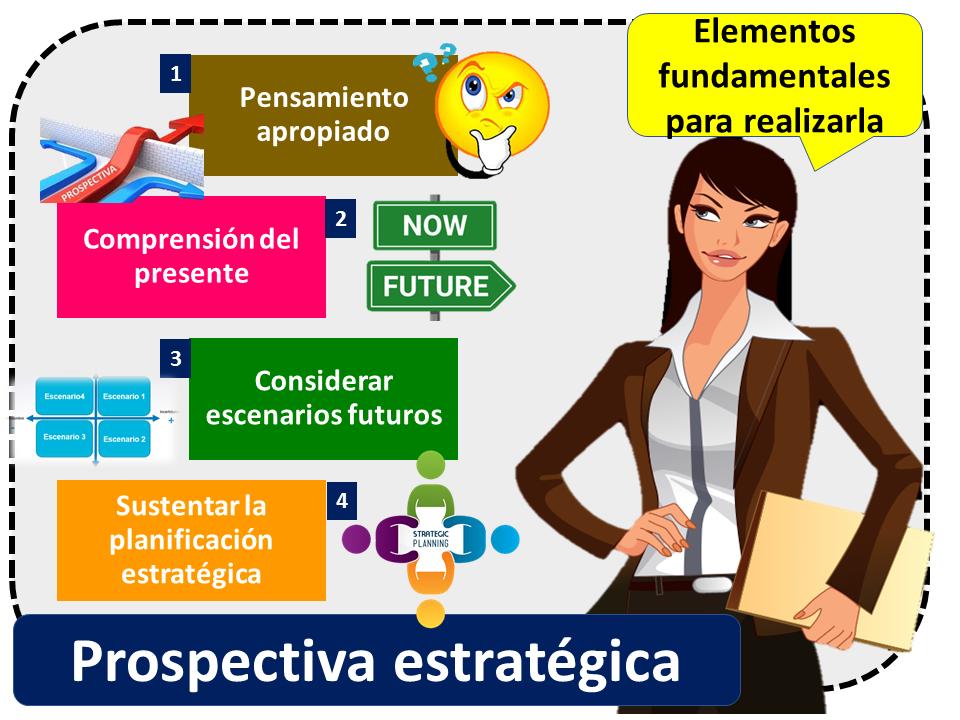 Prospectiva Estrategica 2