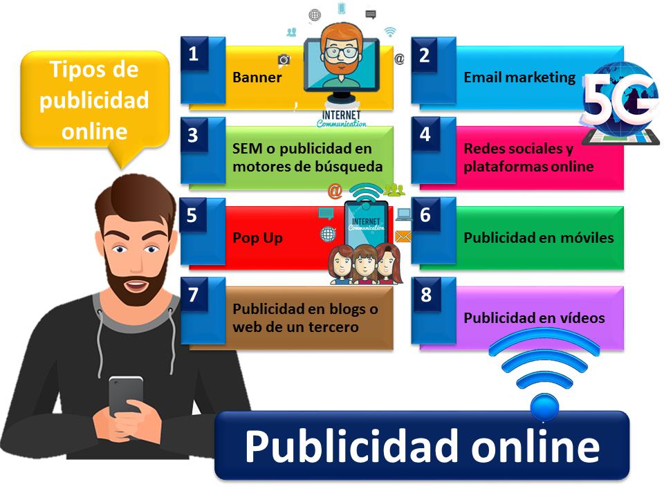 Publicidad Online 1
