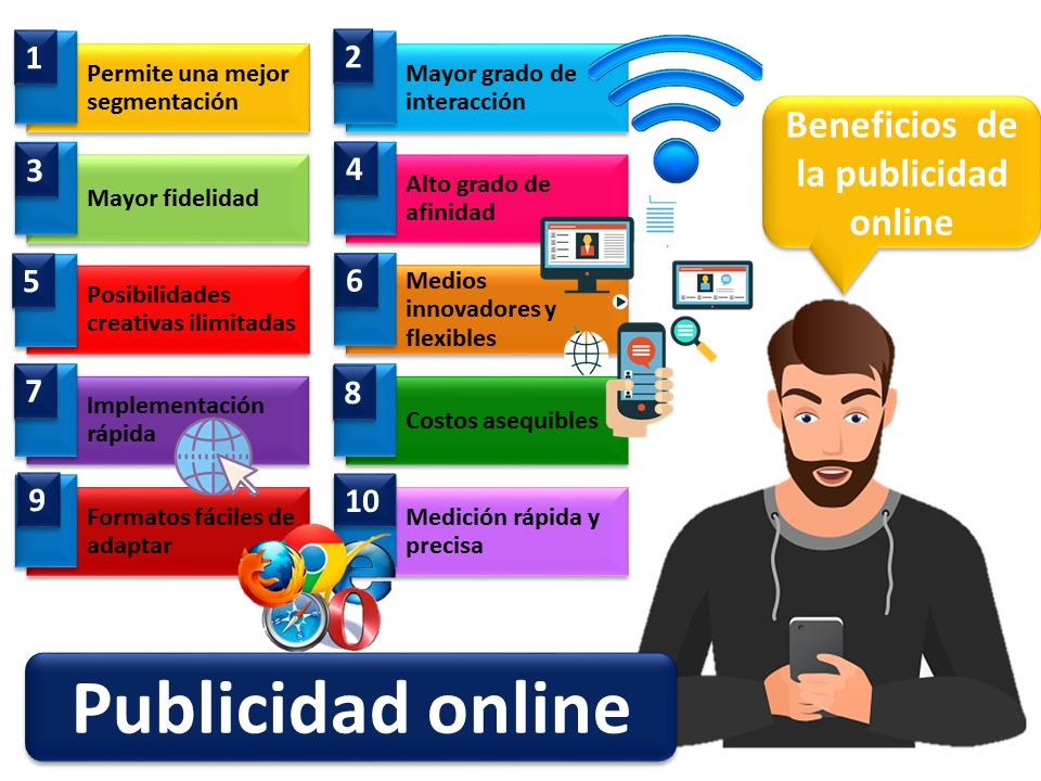 Publicidad Online 2