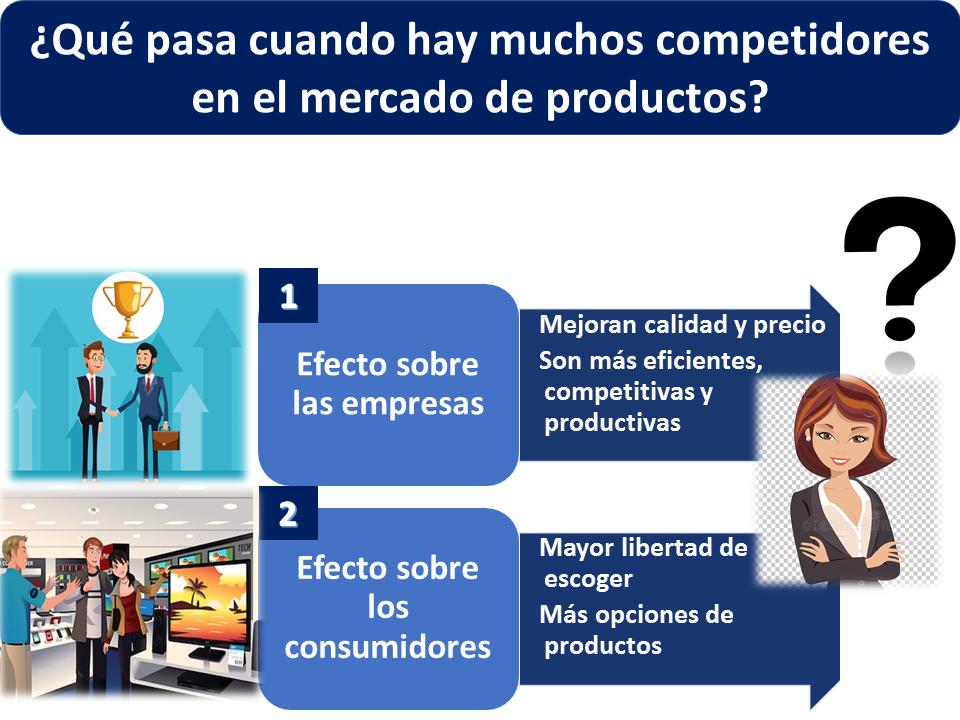 Qué Pasa Cuando Hay Muchos Competidores En El Mercado De Productos